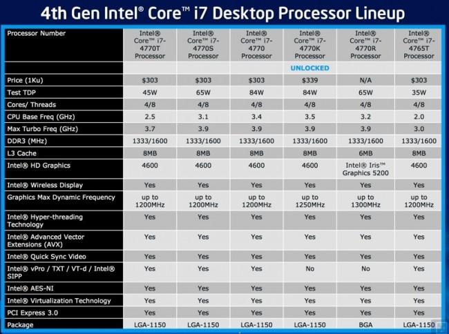 desktop-7-650x484