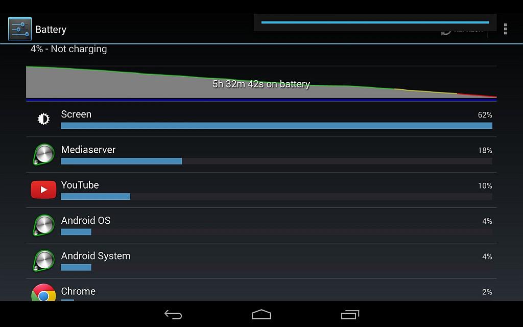 Acumulator Nexus 7 2013