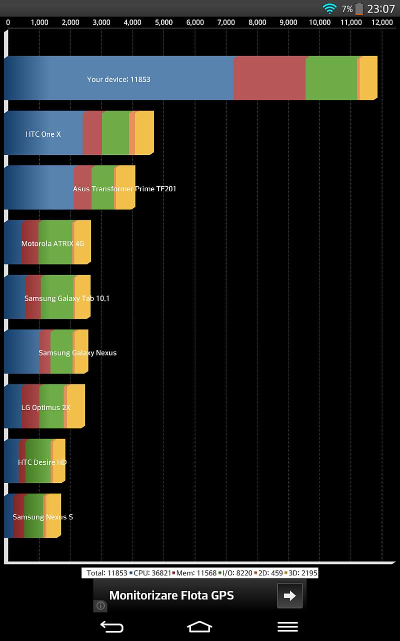 LG G Pad - Quadrant