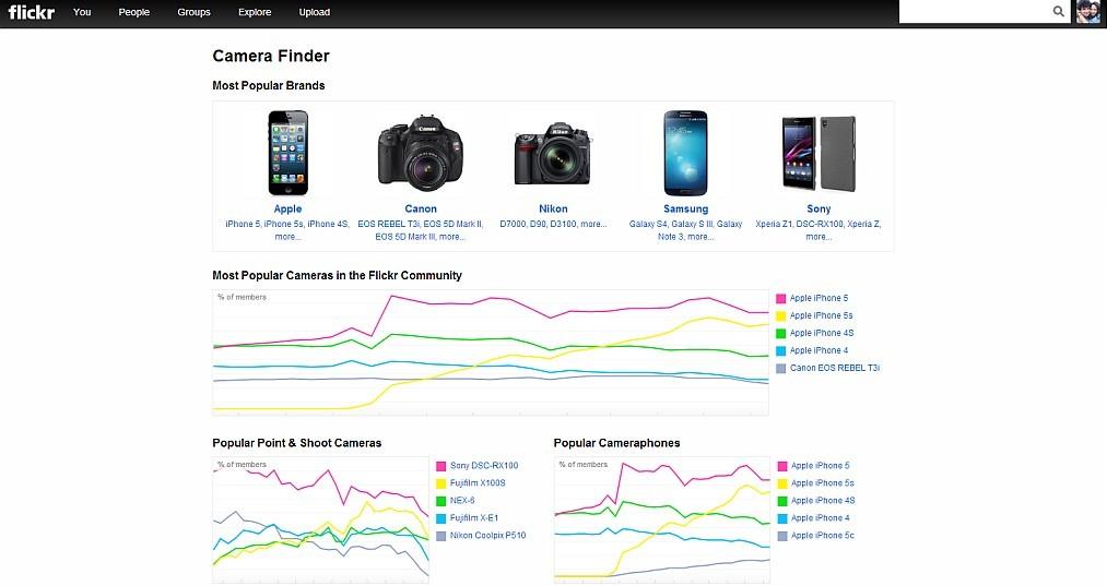 Flick Camera Finder