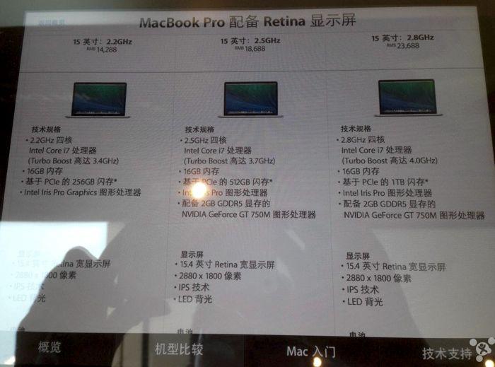 MacBook Pro Retina 2