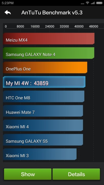 Xiaomi Mi4 - 2