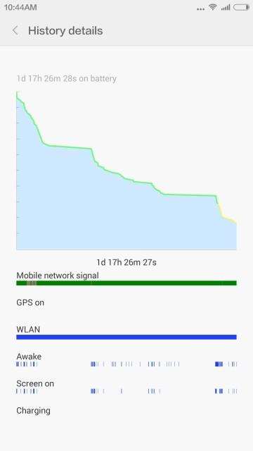 Xiaomi Mi4 - 4