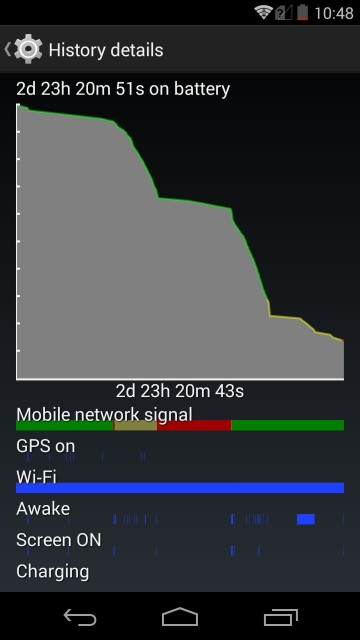 Yota Phone 2 - Consum acumulator