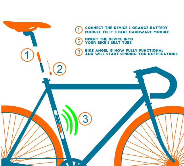 Bikeangel - Instructions
