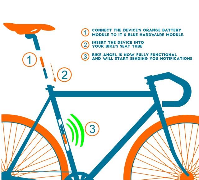 Bikeangel - Instructions