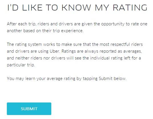 Uber - Rating