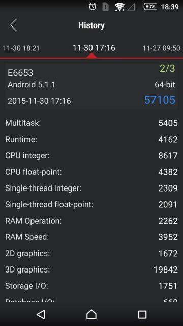 Sony Xperia Z5 - AnTuTu 4