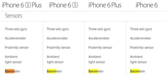 Barometru iPhone-uri