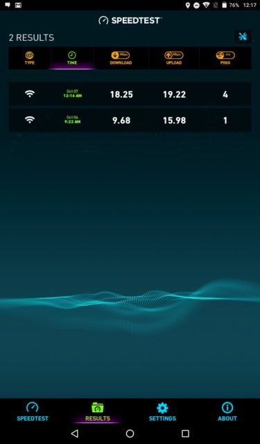 speedtest-viva-1001g