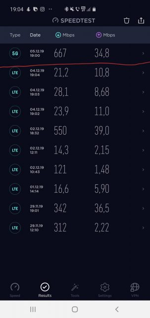 Samsung Galaxy S10 5G - Speedtest